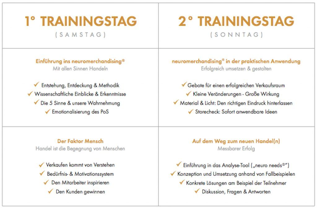Timetable Neuromerchandising Academy Workshop