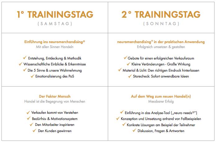 Empfehlung: Neuromerchandising Training in Berlin