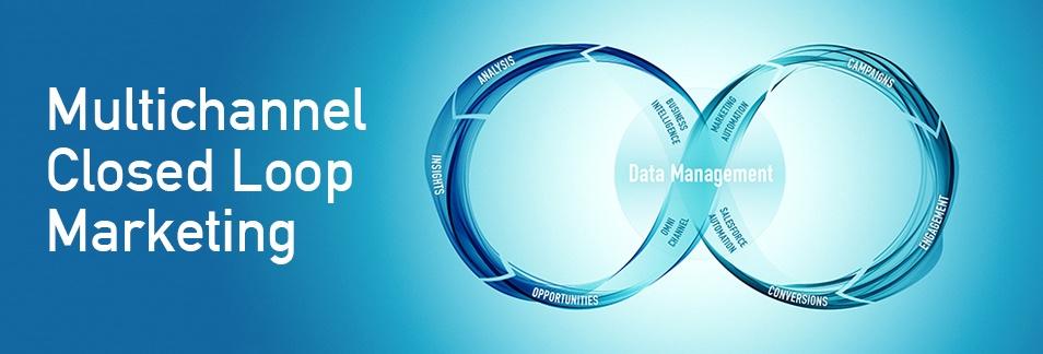 Multichannel Closed Loop Marketing – die digitale Renaissance des Pharma-Marketings